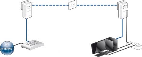 Toepassingsvoorbeeld homeplug adapters