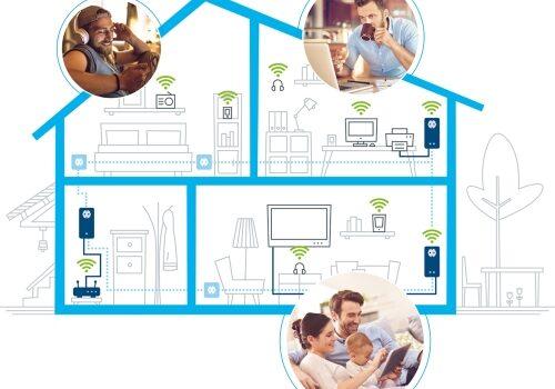 Wifi Door Het Hele Huis